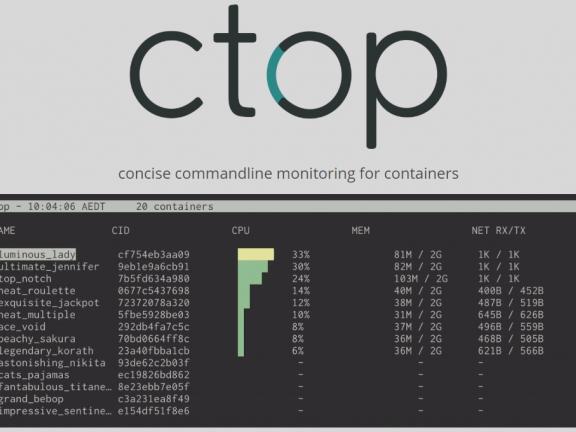 ctop命令